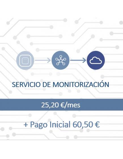 Servicio de Monitorización de la...